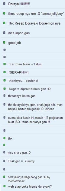 Beginilah Cara membuat Dorayaki [Makanan Favorit Doraemon]