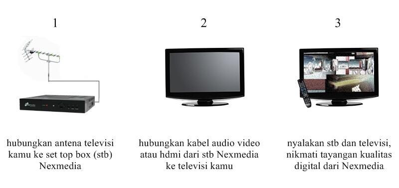 Hanya 49rb Nikmatin acara TV terbaik dengan NEXMEDIA