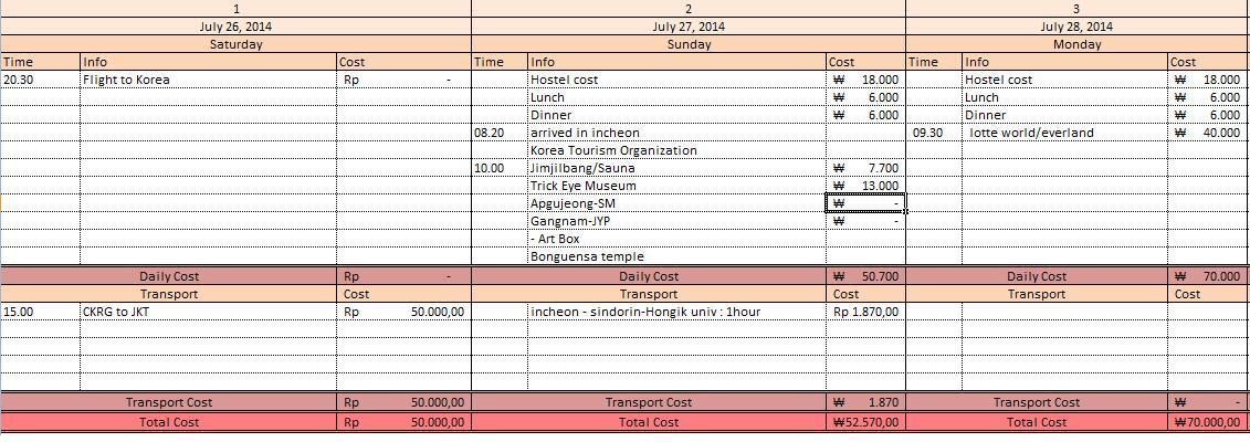 Help Itinerary Korea