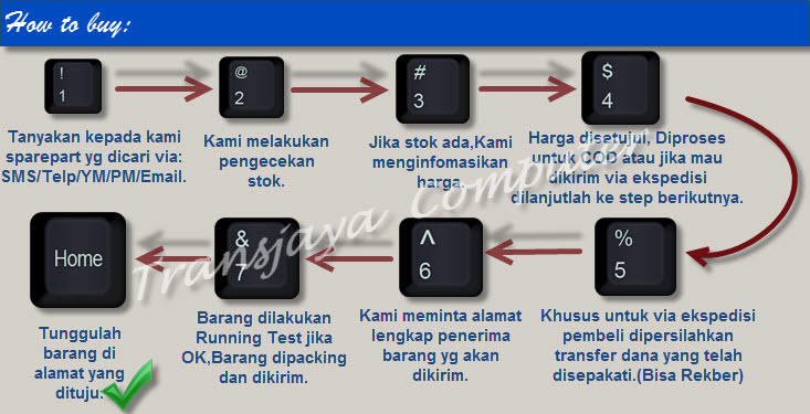 Sparepart/Service Laptop netbook LCD,Baterai,Keyboard,Charger~Quantity/Reseller ►Play