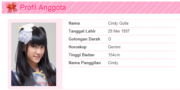 ♥CindyGulla♥[CindyJKT48] CindyVers [Fans Disscusion]