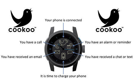 CooKoo Smart Watch - connected with iPhone, iPod, iPad