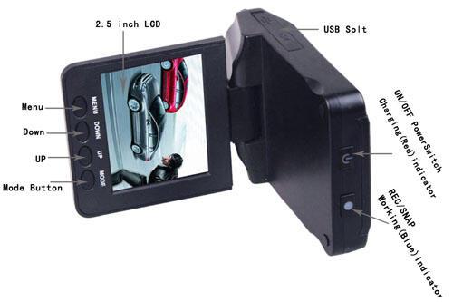 DVR Camera atau CCTV MOBIL..