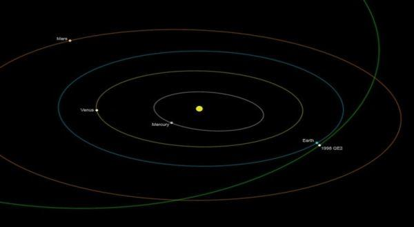 31 Mei, Asteroid Sebesar 'Golden Gate Bridge' Melintas