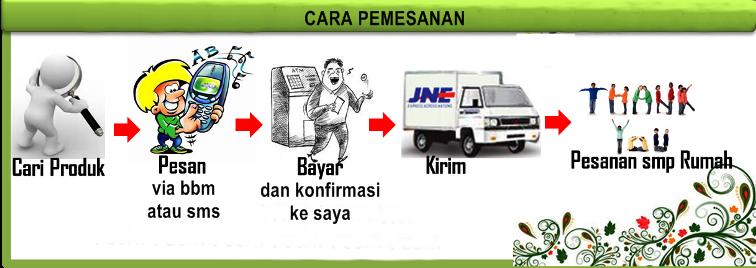 Jual Jaket Sweater Polos Grosir/Ecer Di Jakarta (Varsity,Hoodie,Jumper ...