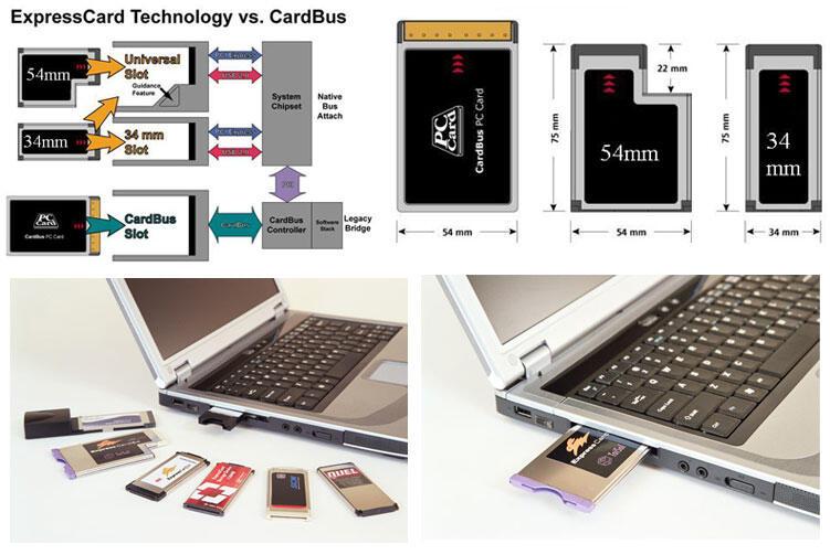 ANEKA EXPRESS CARD & PCMCIA CARD