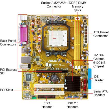 amd x2 5200+ 2,7ghz mobo+proc+ram+fan hd 500g