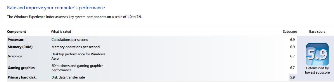 [ASK]Mending RAM or HDD 7200RPM??