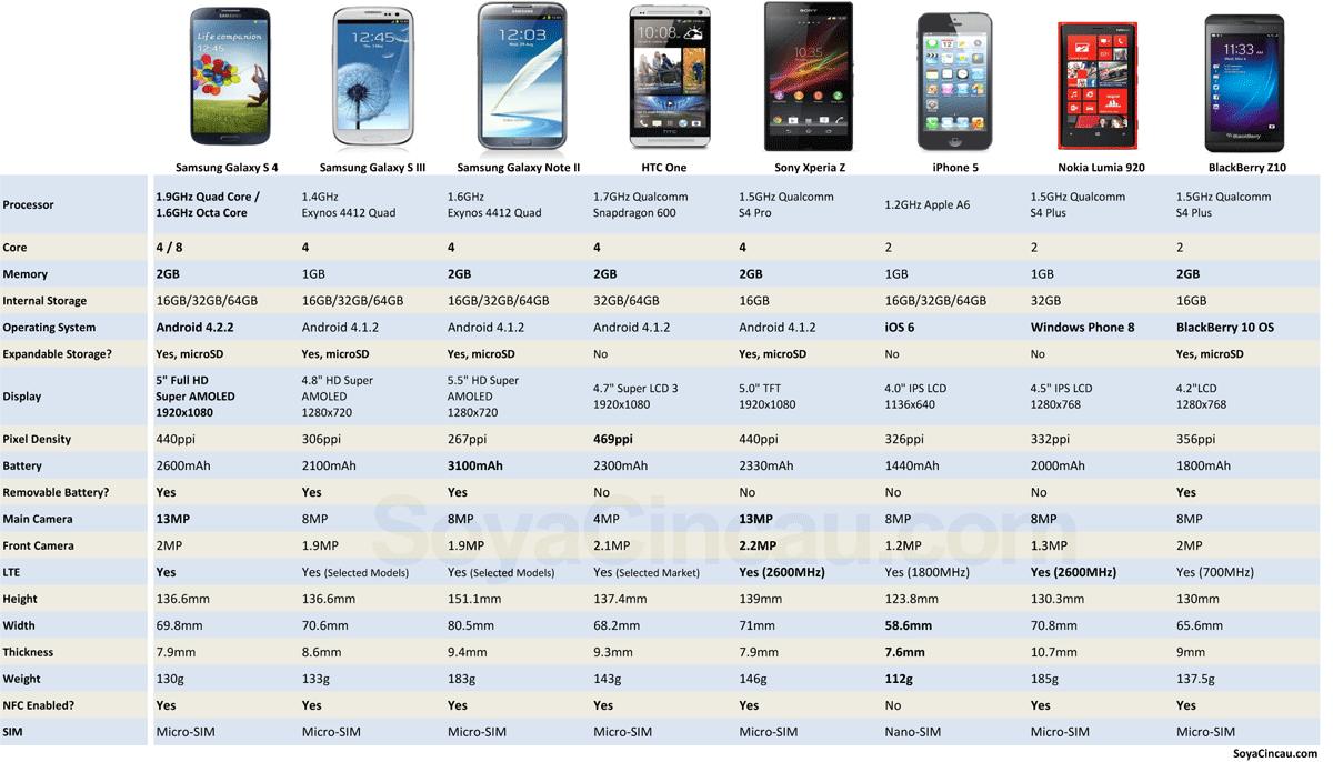 Samsung Luncurkan 3 Galaxy Tab