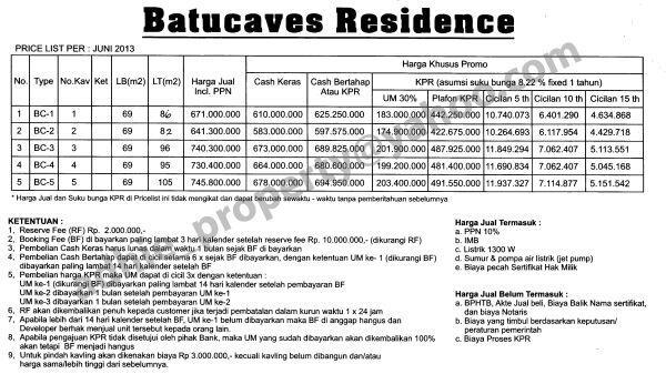 Rumah baru di CIledug - Batucaves Residence - 5 unit saja