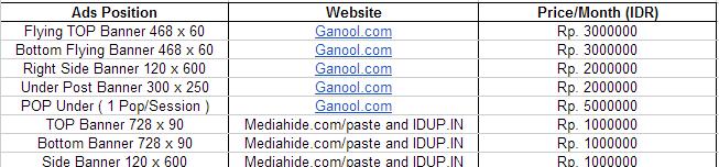 Mau Tau Penghasilan Situs Ganool.com Perbulan? (Sangat Fantastis!!)