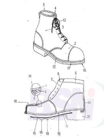 Mengenal Sepatu Safety untuk keselamatan bekerja