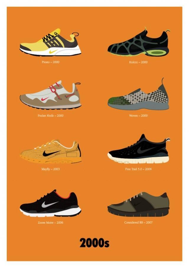 Desain Sepatu Nike dari 1970 sampai 2000  0e15f1a373