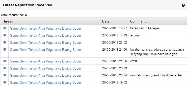 Game Demi Tuhan Arya Wiguna vs Eyang Subur
