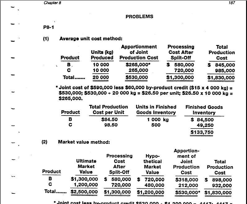 KUNCI JAWABAN COST ACCOUNTING, CARTER & USRY, 13th EDITION.(AKUNTANSI BIAYA)