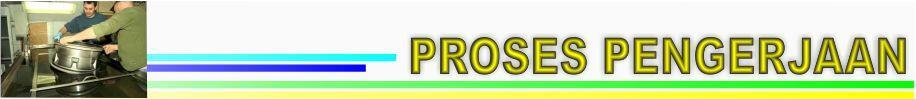 Penyedia Perlengkapa Water Transfer Printing / Hydrographics Printing di Indonesia