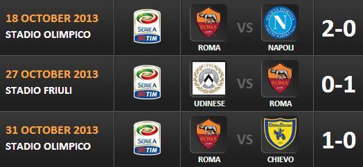 Whoohhhooo!!! tekuk Chievo, Roma cetak rekor baru di Serie A gan. 10 Plays = 10 Wins
