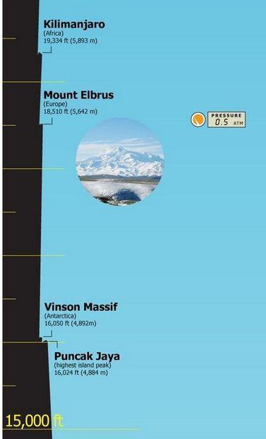 Serba Serbi Planet Bumi dari titik tertinggi sampai titik terendah