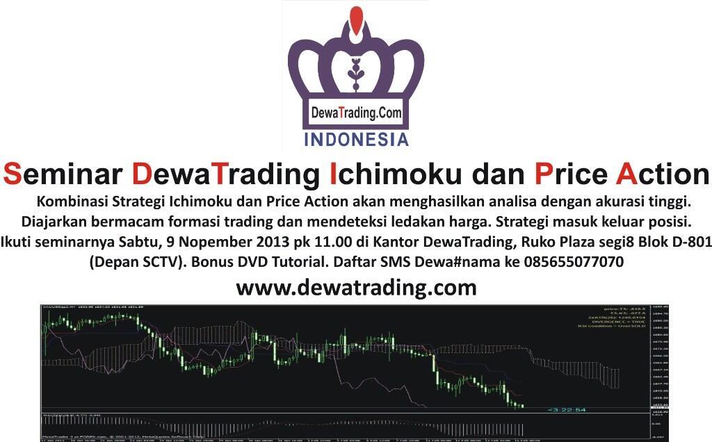 Seminar DewaTrading Ichimoku dan Price Action