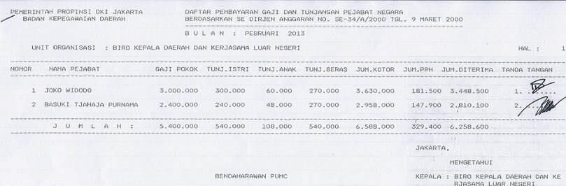 [pict] Gaji Jokowi dan Ahok. Wooooowww masa sih segede itu???