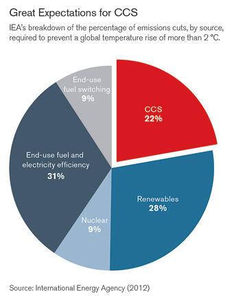 Memanfaatkan CO2 Sebagai Pembangkit Listrik Panas Bumi