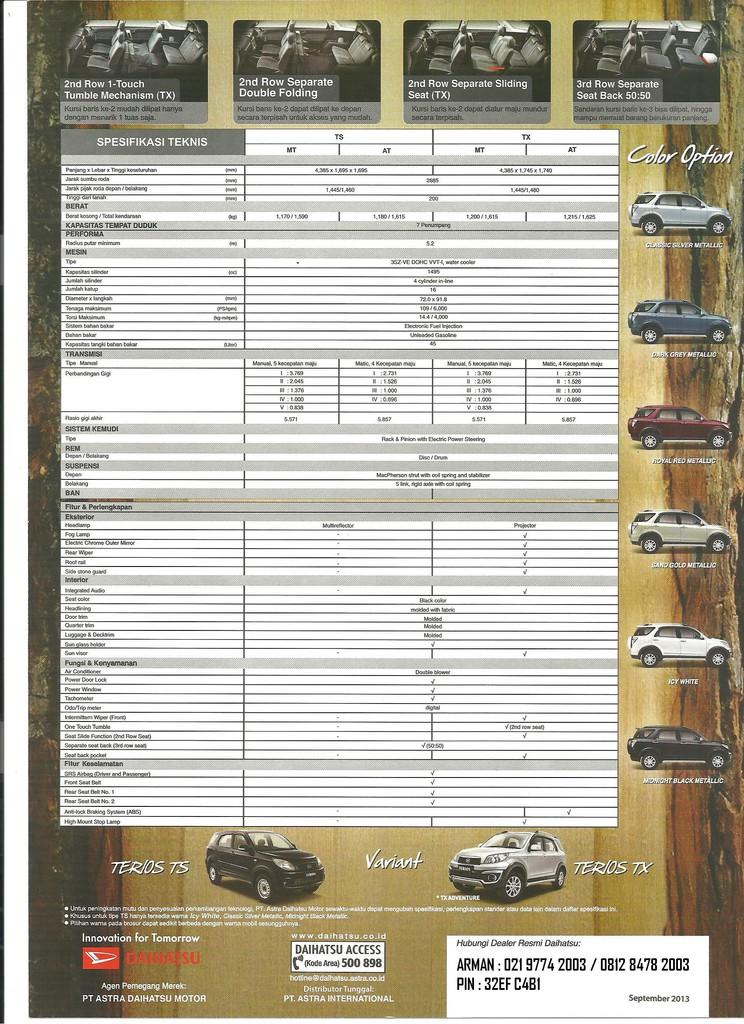 Solusi ANDA Kredit Daihatsu Terios Tx Mt Mc 2013 !!!