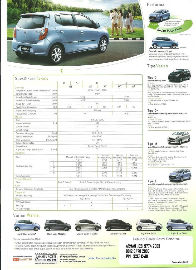 Solusi ANDA memiliki Daihatsu AYLA di November 2013 !!!