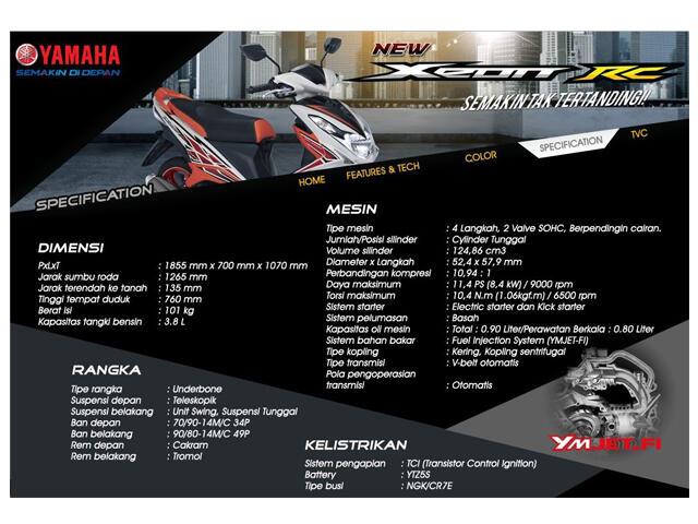 [Share Info] Serba-Serbi Yamaha XEon RIder @ kaskUS (XERIUS) - Part 3