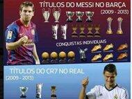 Ini Foto yang Bikin Penggemar Cristiano Ronaldo Kesal!