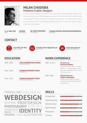 [PICT] Bentuk CV Pencari Kerja yang Kreatif