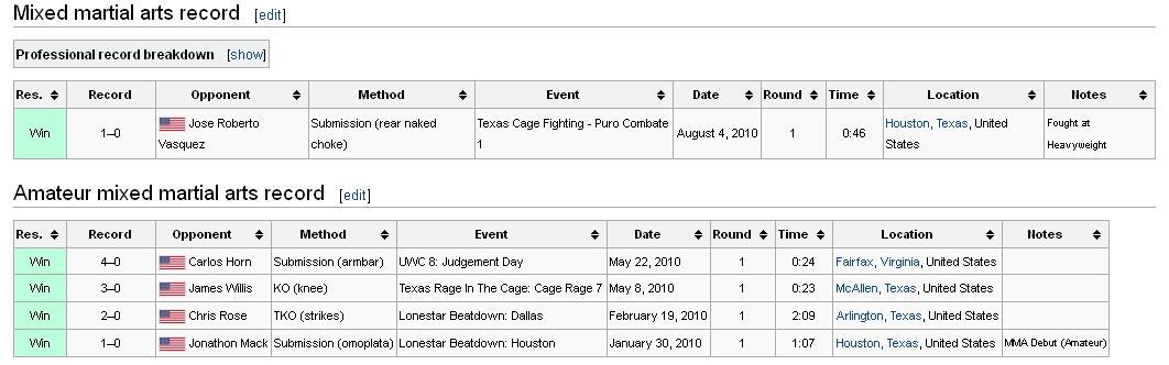 Mengenal Sosok Jason David Frank -Legenda Hidup Power Ranger-