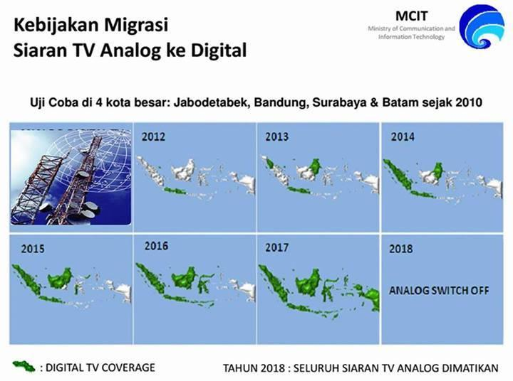 SET TOP BOX TV DIGITAL SKYBOX - COD TANGERANG, TANGSEL & JAKARTA