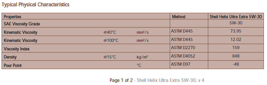 Penggunaan Oli Mobil PCMO HDEO Untuk Motor