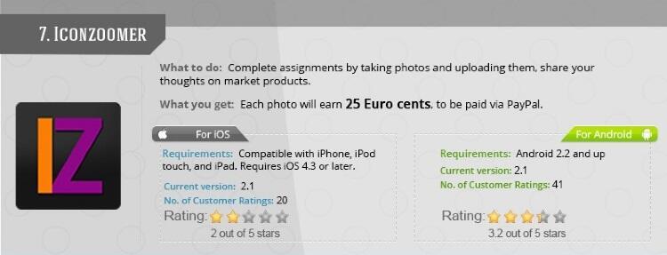 Aplikasi iOS dan Android yang Bisa Nambah Uang Saku Agan