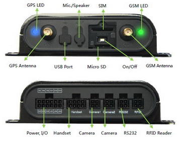 Gps Mvt 600,gps Tracker Rendytech , Jakarta