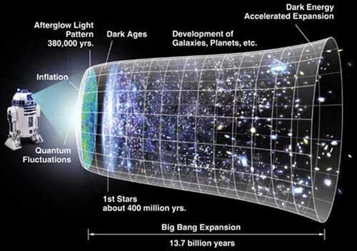 Alam Semesta Kita Ternyata hanya Hologram Raksasa