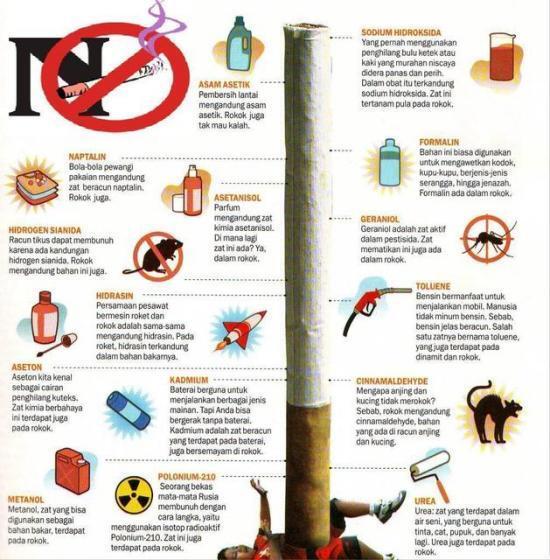 Ingin Berhenti Merokok ? Ikuti Tips Ini