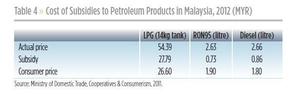 Elpiji 12 Kg di Malaysia Rp 70.000, Pertamina tidak efisien (DARI DATA NGAWUR)