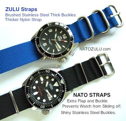 All About Strap Jam Tangan