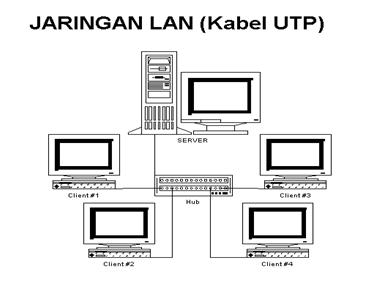 flashback seputar jaringan komputer