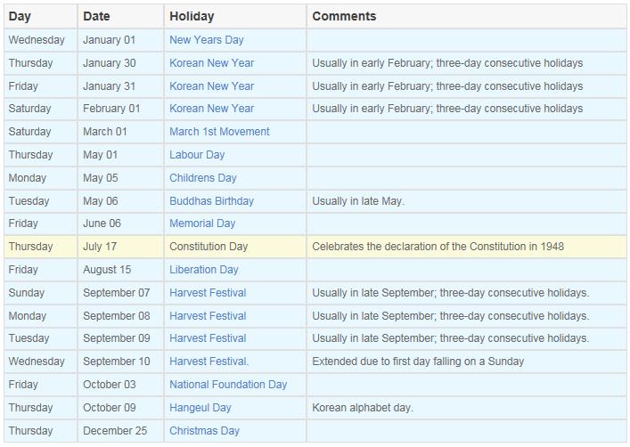 Jumlah Hari Libur di Beberapa Negara