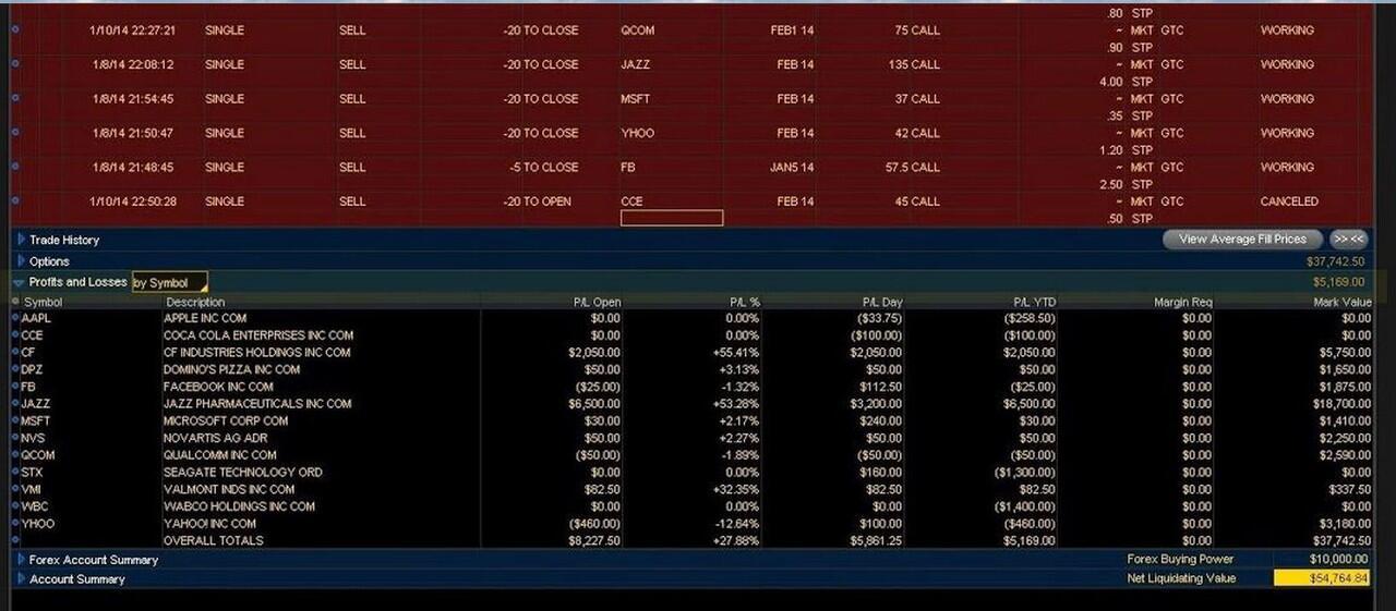 Workshop trading option di surabaya
