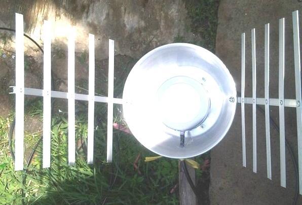 Jual Antena Powerfull 4G LTE 2300Mhz BOLT ZTE MF90 Dkk