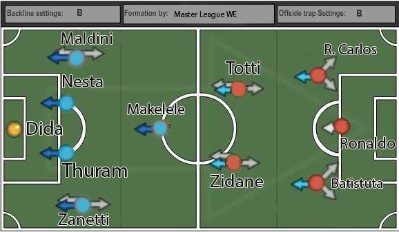 Pemain yang pasti ada di team WE Master Liga PS 1 agan