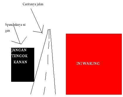 Spanduk-spanduk warung makan yang kocak (inspirasi agan yang mau buat resto)