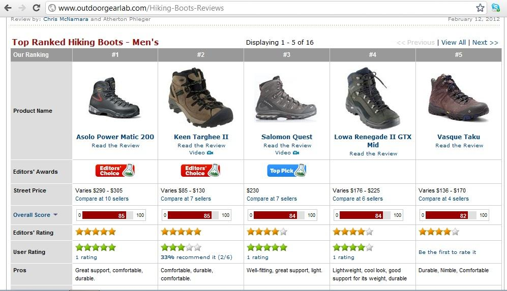 All About Sepatu Trekking - Page 284  a202b0bf24