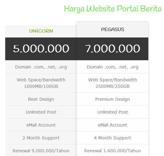 Jasa Pembuatan Website Termurah, Terbaik dan Berkualitas