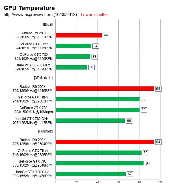 WTS GTX 780 DAN WATERBLOCKNYA LEBIH KENCANG DARI PADA GTX TITAN