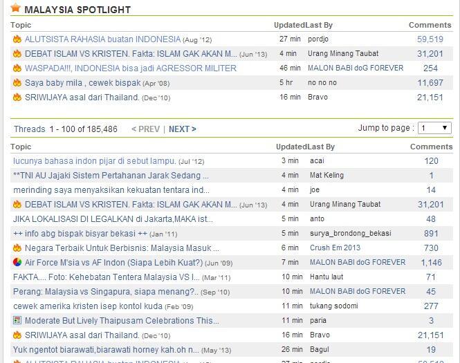 Forum Topix Malaysia Ancur gaan | KASKUS