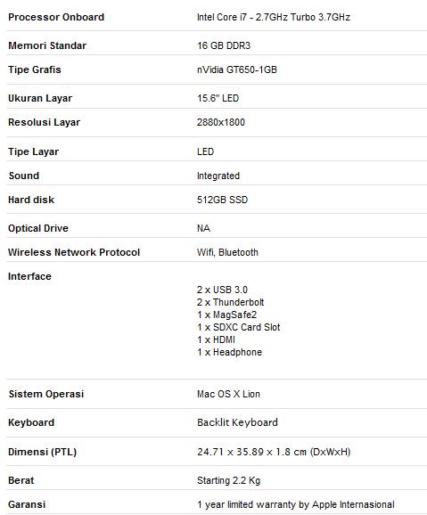APPLE MacBook Pro ME665 Retina @Kliknklik mangga2